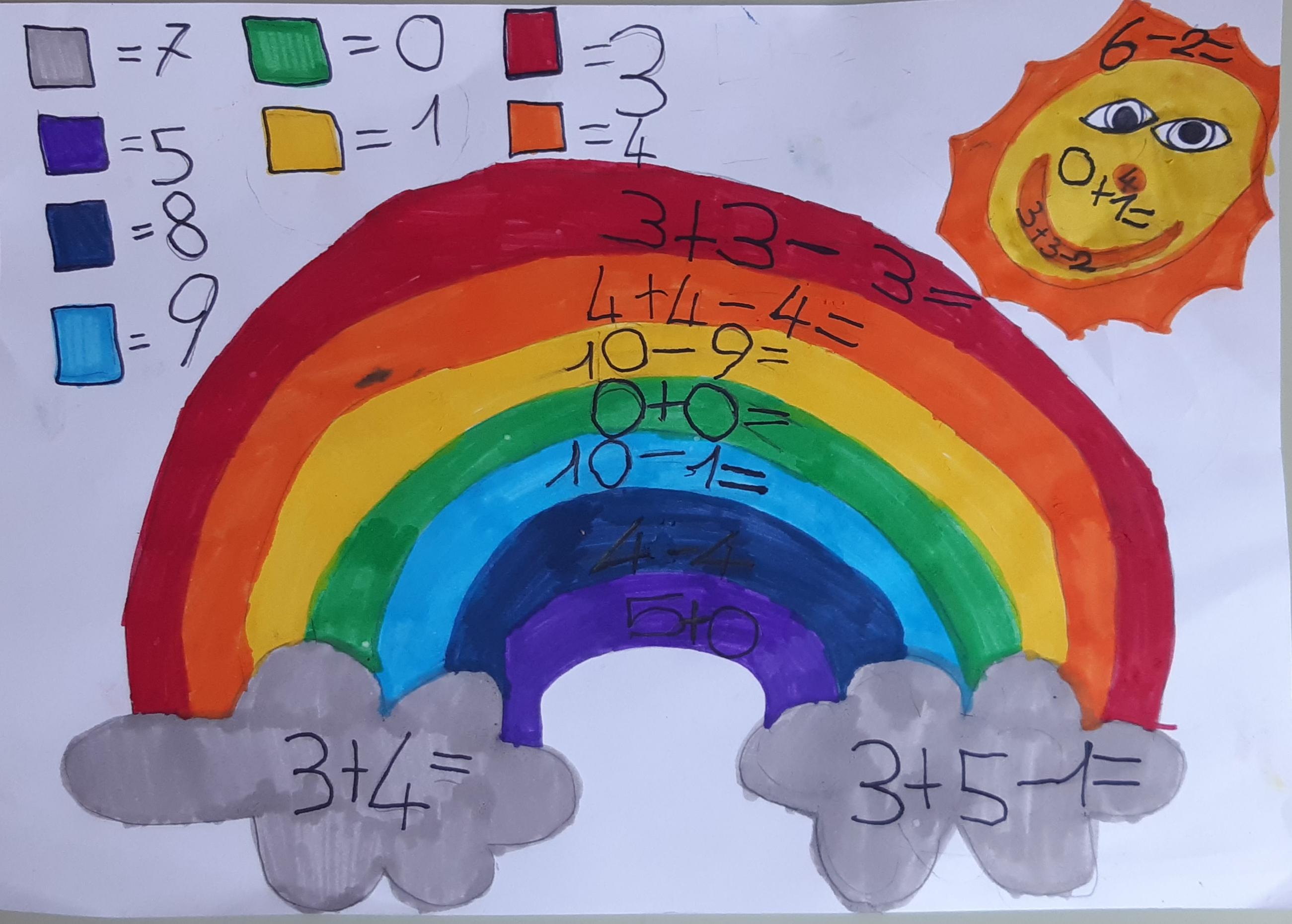 Un arcobaleno di calcoli (Gabriele)
